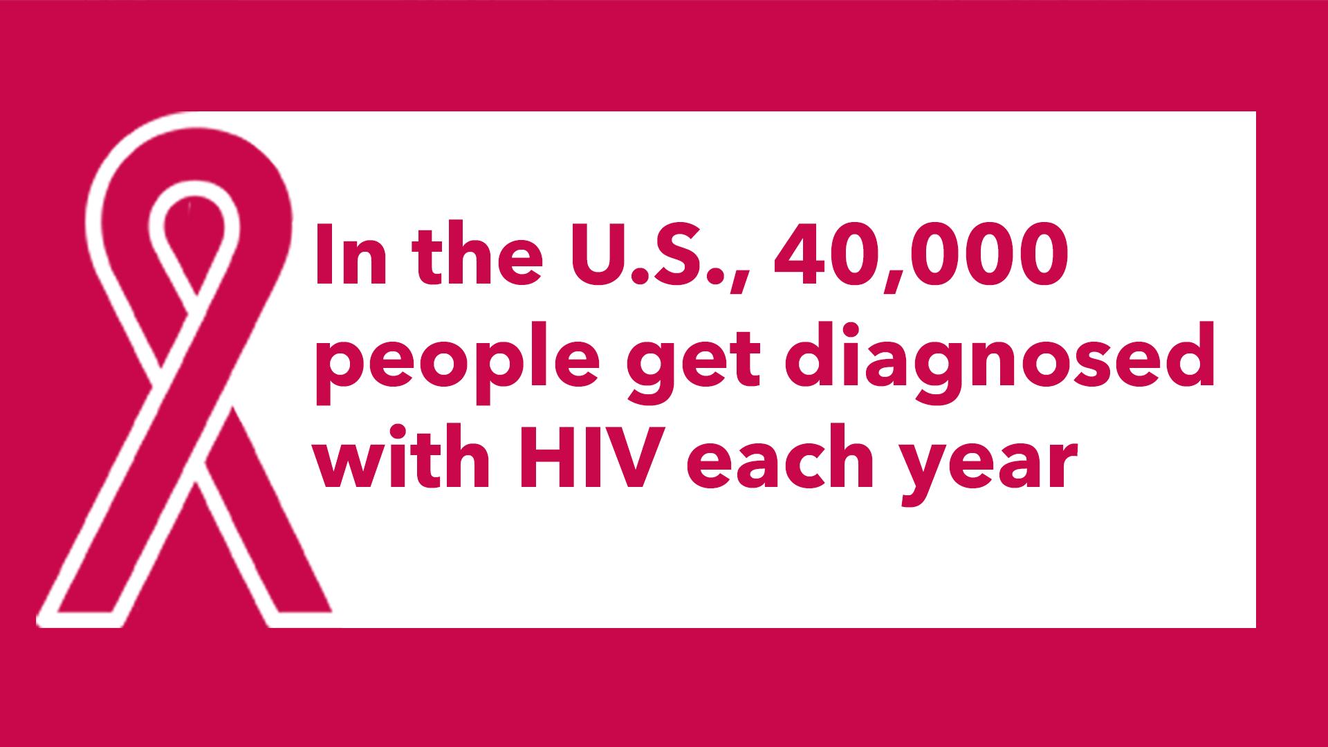 safe preventing aids stds