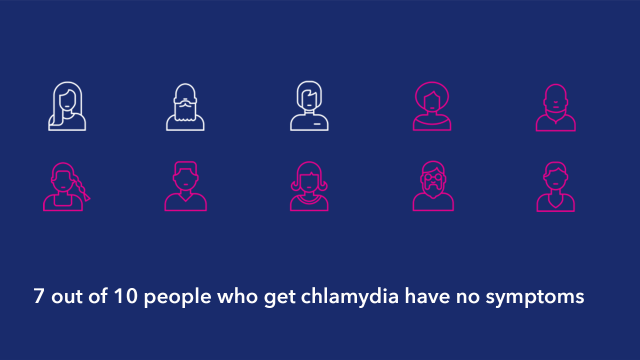 Planned Parenthood STD Chlamydia